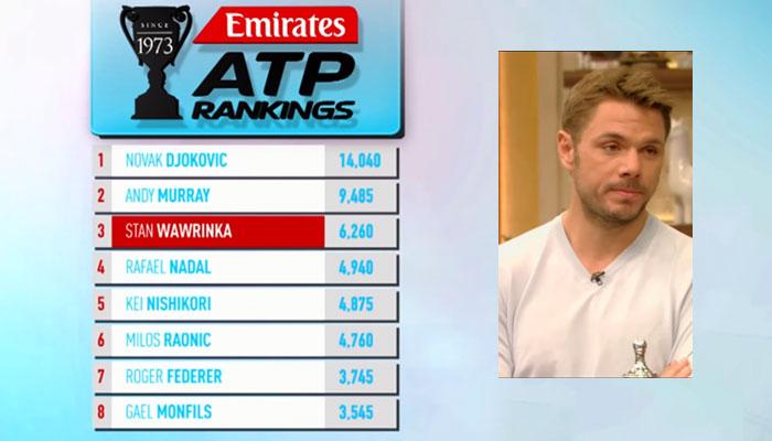 ATP-Ranking Online Sportwetten Bild