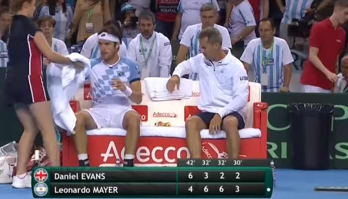 Argentina Davis Cup Sportwetten
